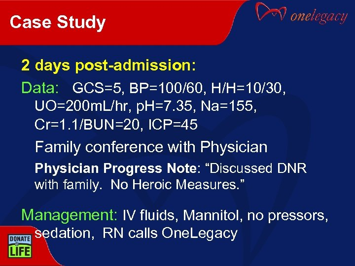 Case Study 2 days post-admission: Data: GCS=5, BP=100/60, H/H=10/30, UO=200 m. L/hr, p. H=7.