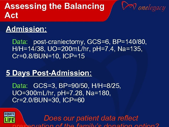 Assessing the Balancing Act Admission: Data: post-craniectomy, GCS=6, BP=140/80, H/H=14/38, UO=200 m. L/hr, p.
