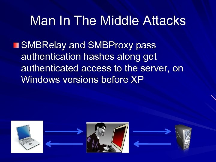 Man In The Middle Attacks SMBRelay and SMBProxy pass authentication hashes along get authenticated