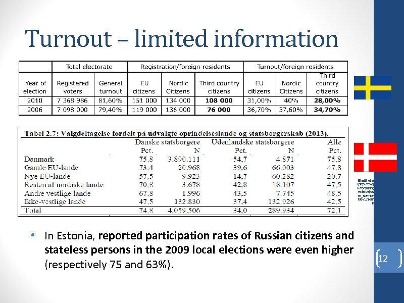Turnout – limited information Bhatti et al 2014, p. 28 (http: //cvap. polsci. ku.