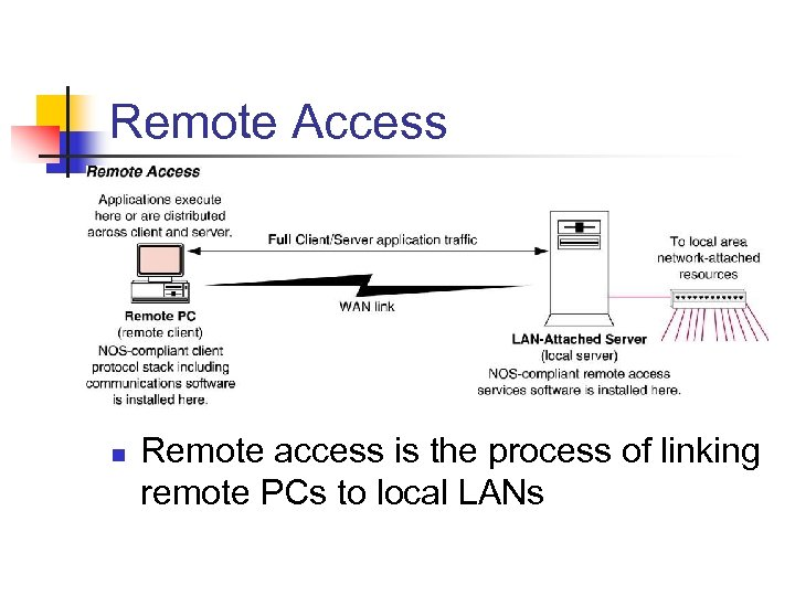 Remote Access n Remote access is the process of linking remote PCs to local