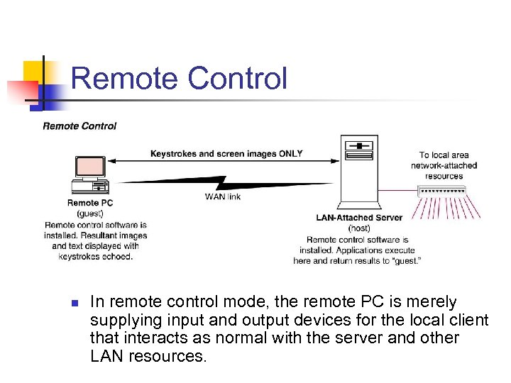 Remote Control n In remote control mode, the remote PC is merely supplying input