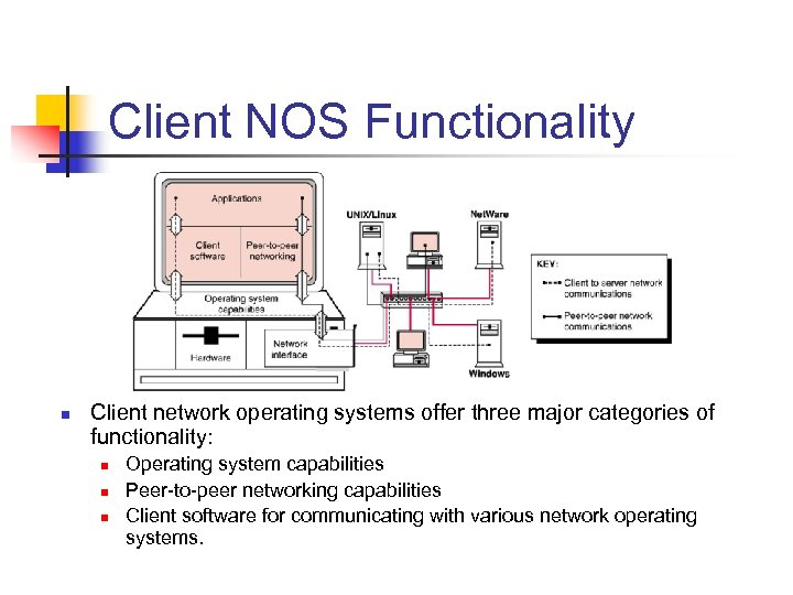 Client NOS Functionality n Client network operating systems offer three major categories of functionality: