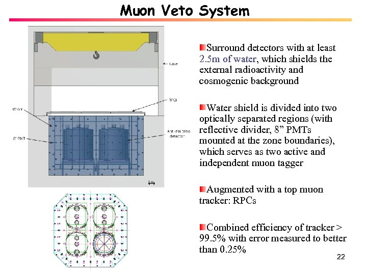 Muon Veto System Surround detectors with at least 2. 5 m of water, which