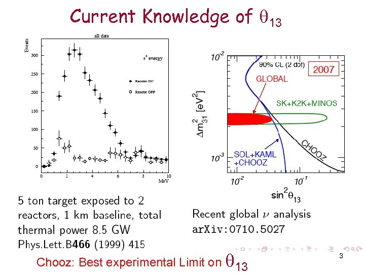 Current Knowledge of 13 Chooz: Best experimental Limit on 13 3