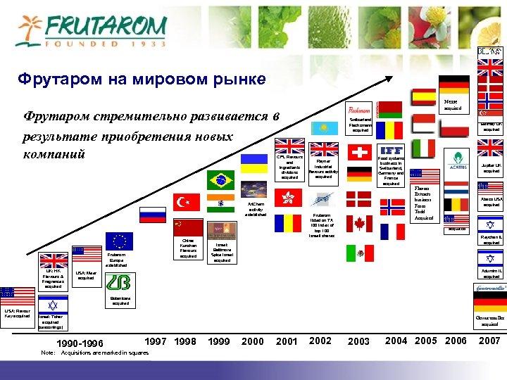 Фрутаром на мировом рынке Nesse Фрутаром стремительно развивается в результате приобретения новых компаний CPL