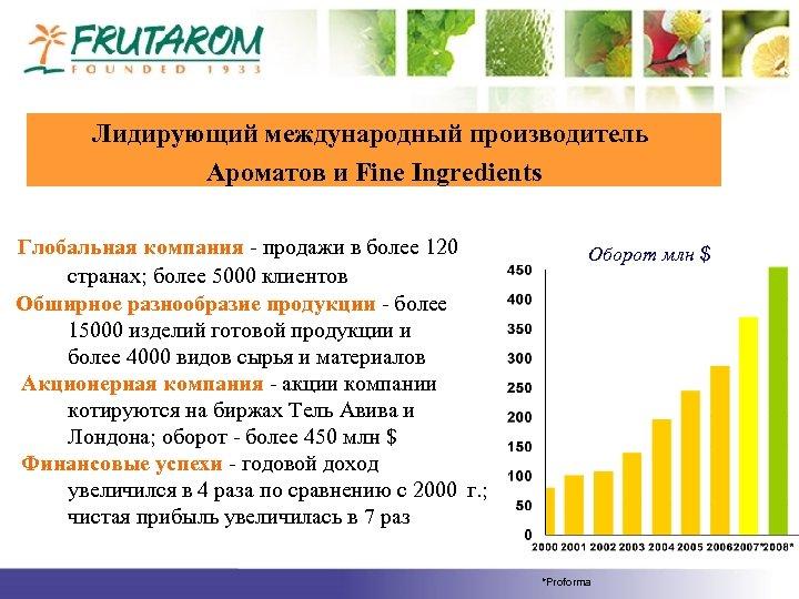 Лидирующий международный производитель Ароматов и Fine Ingredients Глобальная компания - продажи в более 120