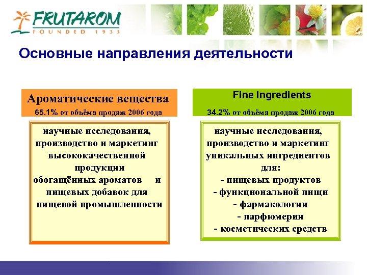 Основные направления деятельности Ароматические вещества Fine Ingredients 65. 1% от объёма продаж 2006 года
