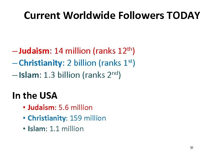 Current Worldwide Followers TODAY – Judaism: 14 million (ranks 12 th) – Christianity: 2