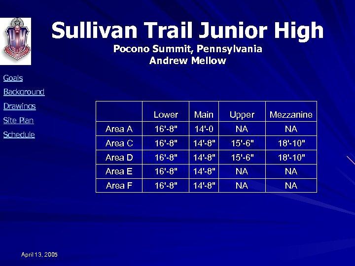 Sullivan Trail Junior High Pocono Summit, Pennsylvania Andrew Mellow Goals Background Drawings Main Upper