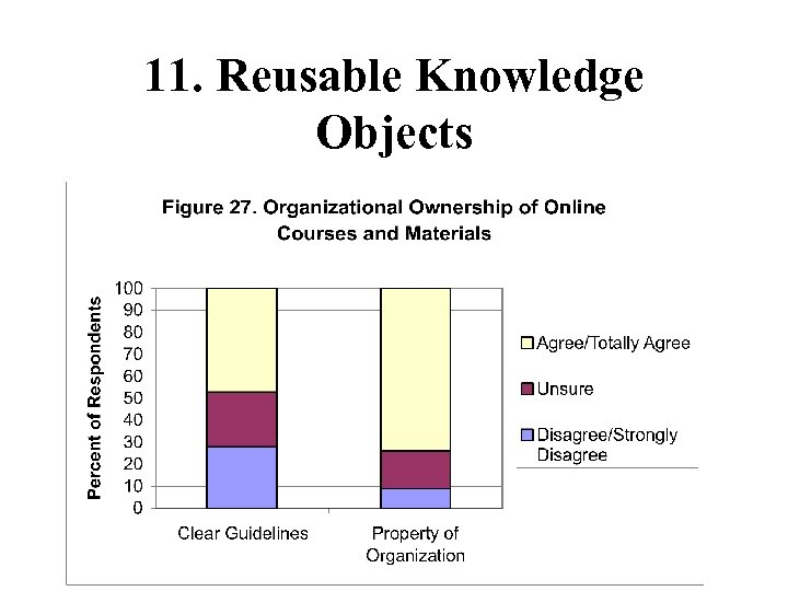 11. Reusable Knowledge Objects