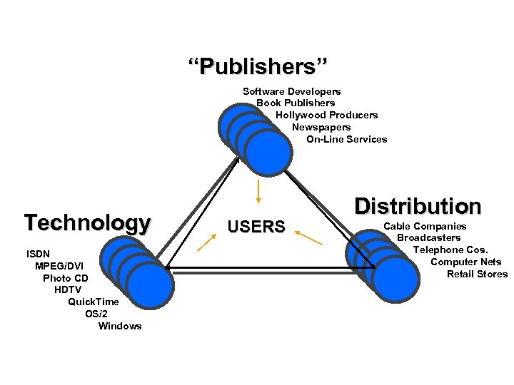"""""""Publishers"""" Software Developers Book Publishers Hollywood Producers Newspapers On-Line Services Technology ISDN MPEG/DVI Photo"""
