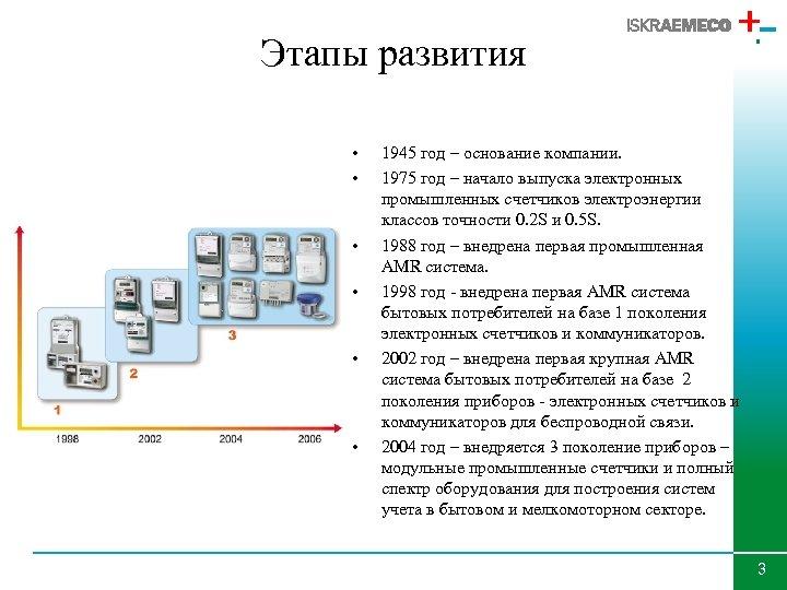 Этапы развития • • • 1945 год – основание компании. 1975 год – начало