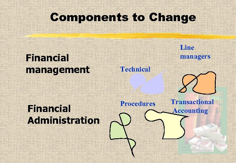 Components to Change Financial management Financial Administration Line managers Technical Procedures Transactional Accounting