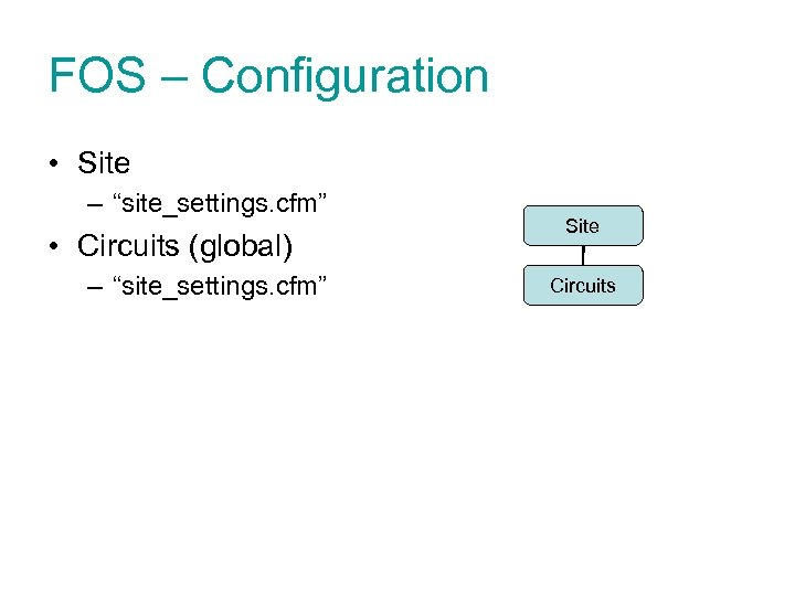 "FOS – Configuration • Site – ""site_settings. cfm"" • Circuits (global) – ""site_settings. cfm"""