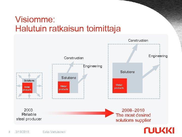 Visiomme: Halutuin ratkaisun toimittaja Construction Engineering Solutions Metal products 2008– 2010 The most desired