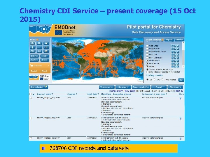 Chemistry CDI Service – present coverage (15 Oct 2015) 768706 CDI records and data