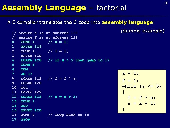 Assembly Language – factorial 10 A C compiler translates the C code into assembly