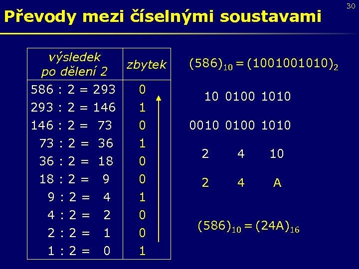 Převody mezi číselnými soustavami výsledek zbytek po dělení 2 586 : 2 = 293