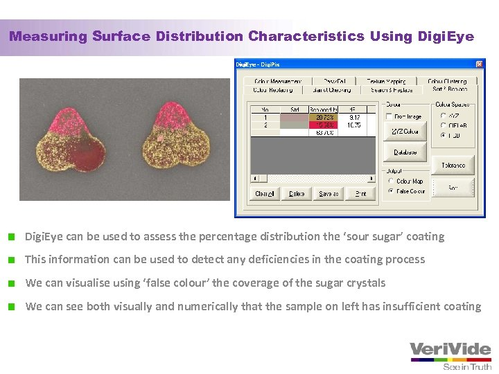 Measuring Surface Distribution Characteristics Using Digi. Eye can be used to assess the percentage