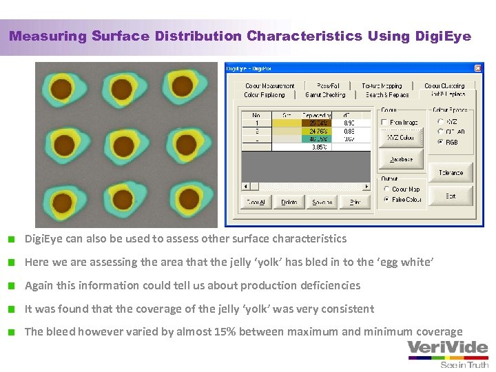 Measuring Surface Distribution Characteristics Using Digi. Eye can also be used to assess other