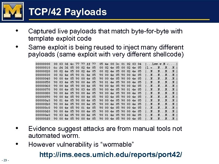 TCP/42 Payloads • • - 23 - Captured live payloads that match byte-for-byte with
