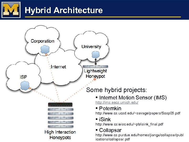 Hybrid Architecture Some hybrid projects: • Internet Motion Sensor (IMS) http: //ims. eecs. umich.
