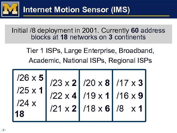 Internet Motion Sensor (IMS) Initial /8 deployment in 2001. Currently 60 address blocks at