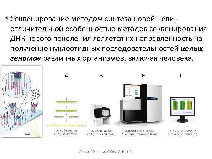 • Секвенирование методом синтеза новой цепи - отличительной особенностью методов секвенирования ДНК нового