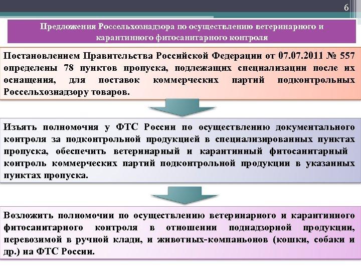 6 Предложения Россельхознадзора по осуществлению ветеринарного и карантинного фитосанитарного контроля Постановлением Правительства Российской Федерации