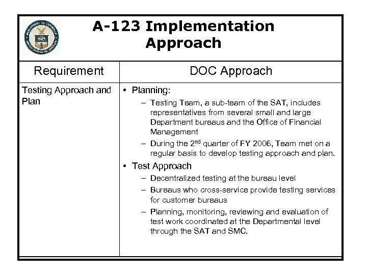 A-123 Implementation Approach Requirement Testing Approach and Plan DOC Approach • Planning: – Testing