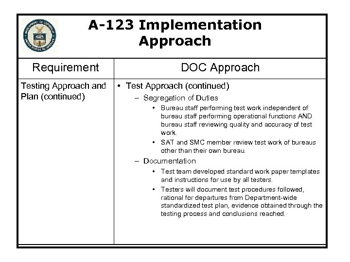 A-123 Implementation Approach Requirement Testing Approach and Plan (continued) DOC Approach • Test Approach