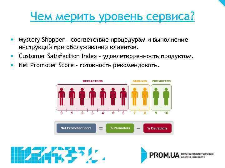 Чем мерить уровень сервиса? § Mystery Shopper – соответствие процедурам и выполнение инструкций при