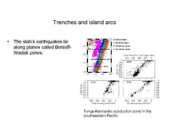 Trenches and island arcs • The slab's earthquakes lie along planes called Benioff. Wadati