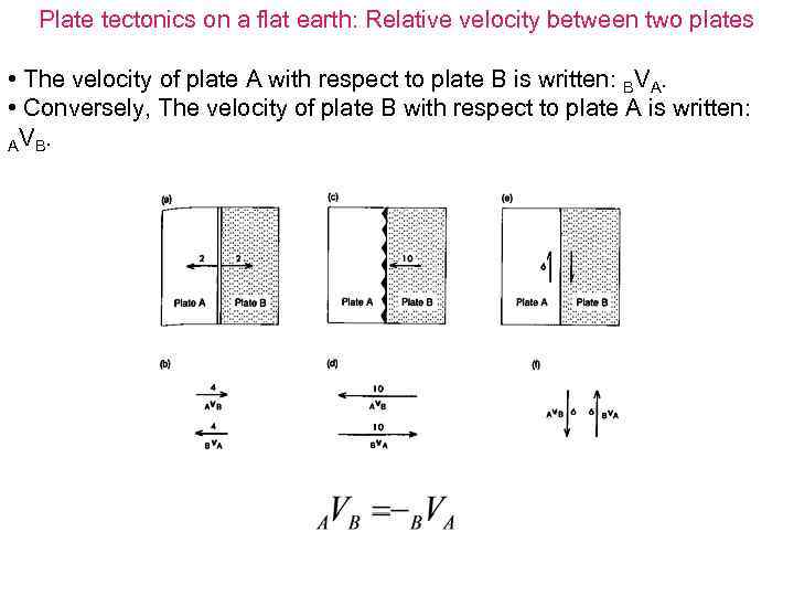 Plate tectonics on a flat earth: Relative velocity between two plates • The velocity