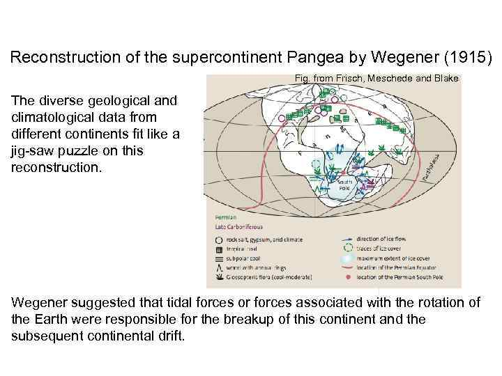 Reconstruction of the supercontinent Pangea by Wegener (1915) Fig. from Frisch, Meschede and Blake