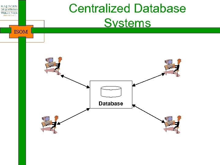 ISOM Centralized Database Systems Database