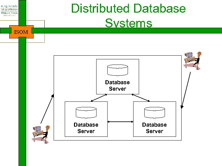 ISOM Distributed Database Systems Database Server