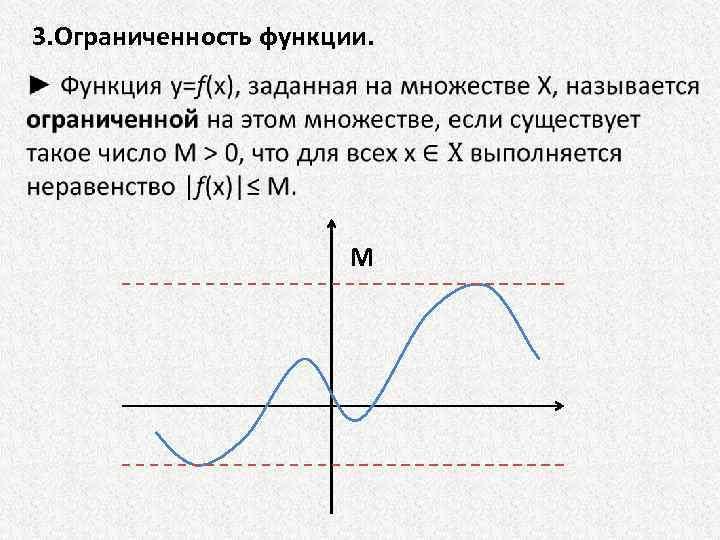 3. Ограниченность функции. M