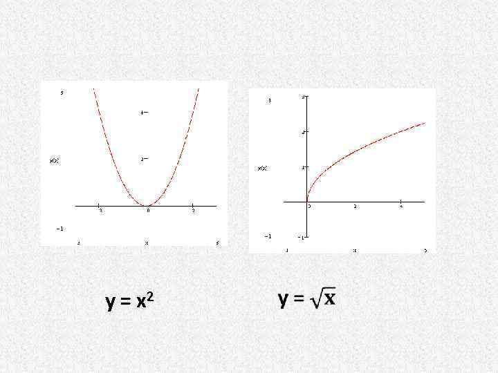 y= x 2