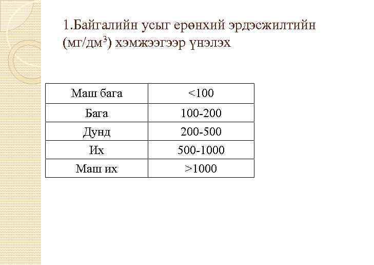 1. Байгалийн усыг ерөнхий эрдэсжилтийн (мг/дм 3) хэмжээгээр үнэлэх Маш бага <100 Бага 100