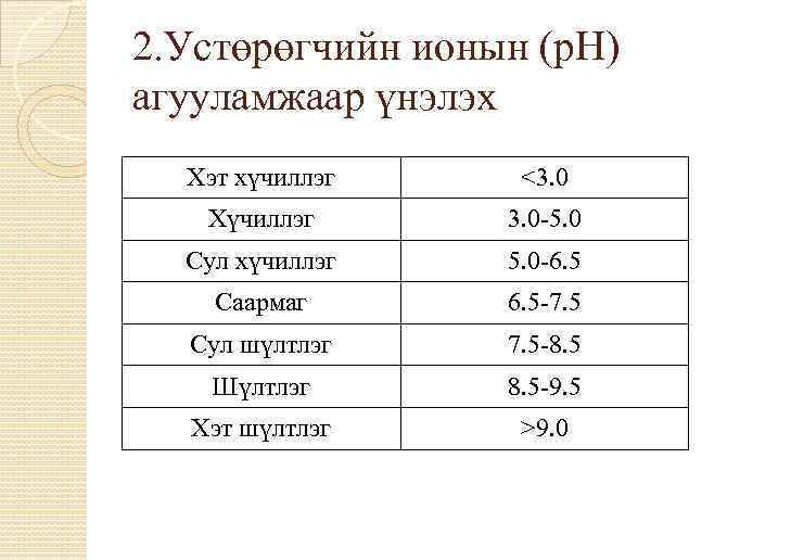 2. Устөрөгчийн ионын (р. Н) агууламжаар үнэлэх Хэт хүчиллэг <3. 0 Хүчиллэг 3. 0