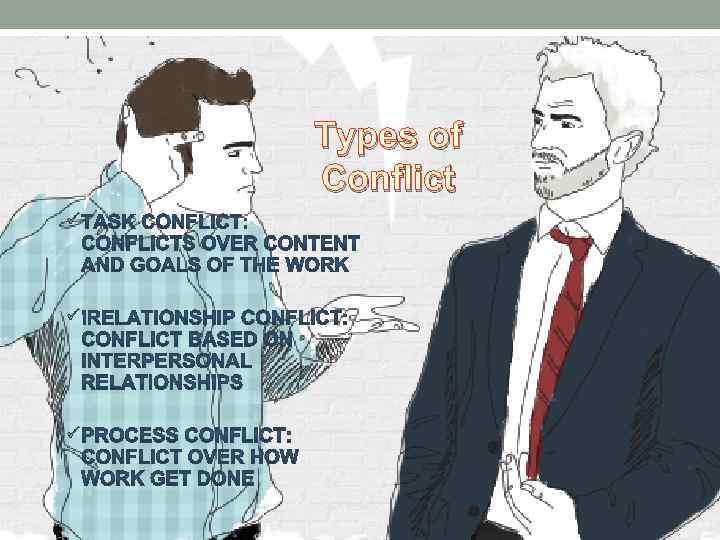Types of Conflict ü ü ü
