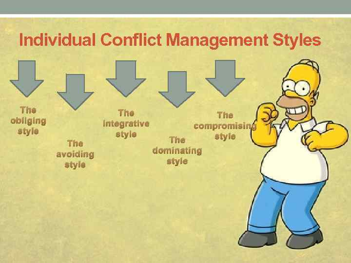 Individual Conflict Management Styles The obliging style The avoiding style The integrative style The