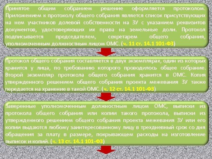 Принятое общим собранием решение оформляется протоколом. Приложением к протоколу общего собрания является список присутствующих