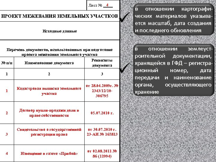 4 Лист № __ ü в отношении картографических материалов указывается масштаб, дата создания и