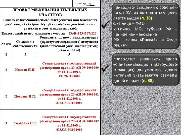 Лист № __ 5 Список собственников земельного участка или земельных участков, из которых осуществляется