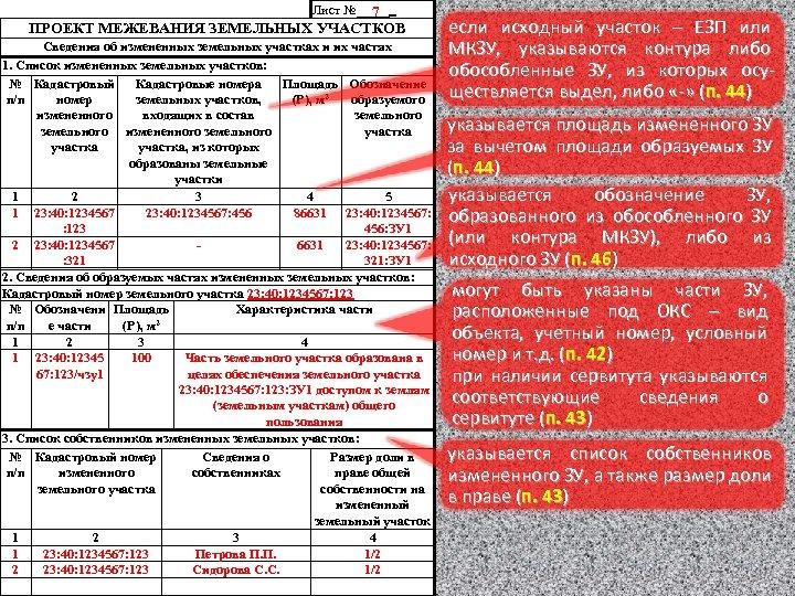 Лист №_____ 7 ПРОЕКТ МЕЖЕВАНИЯ ЗЕМЕЛЬНЫХ УЧАСТКОВ Сведения об измененных земельных участках и их