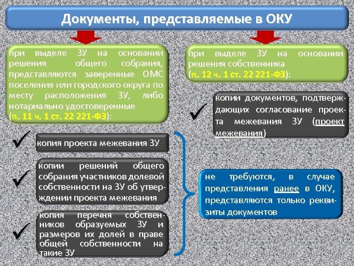 Документы, представляемые в ОКУ при выделе ЗУ на основании решения общего собрания, представляются заверенные