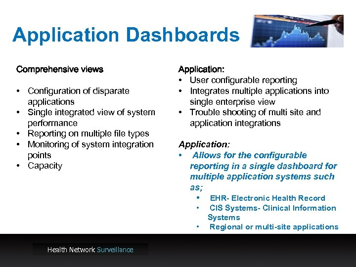 Application Dashboards Comprehensive views • Configuration of disparate applications • Single integrated view of